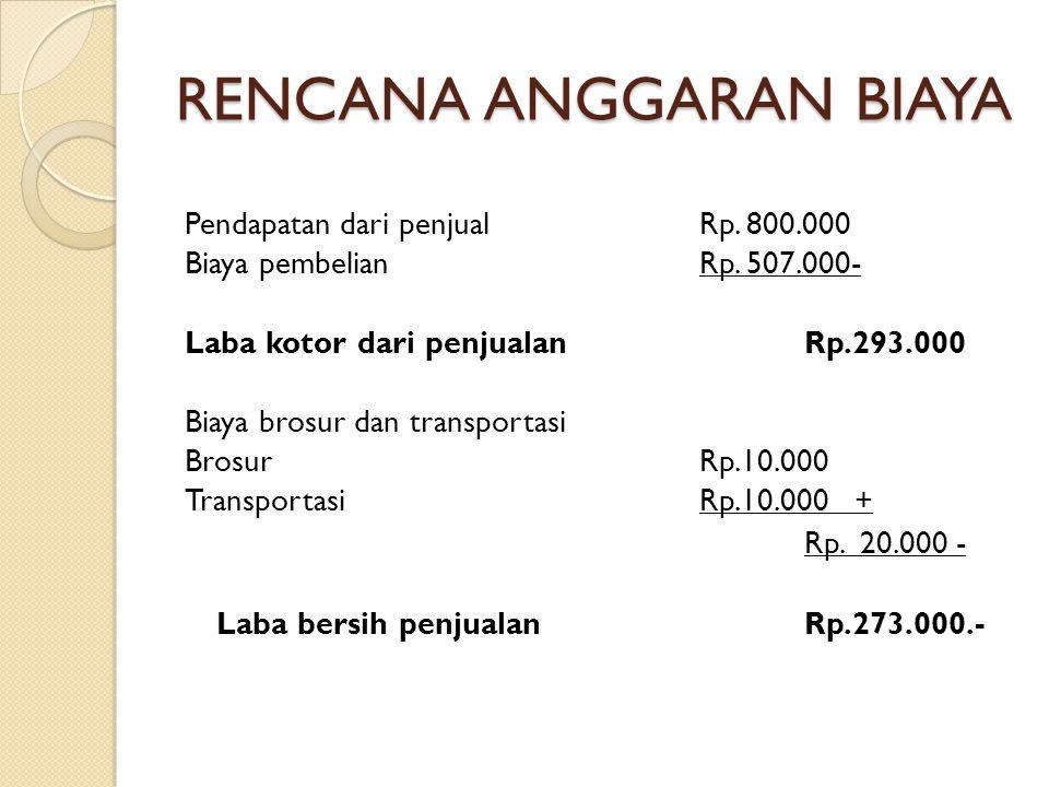 RENCANA ANGGARAN BIAYA Pendapatan dari penjualRp.800.000 Biaya pembelianRp.