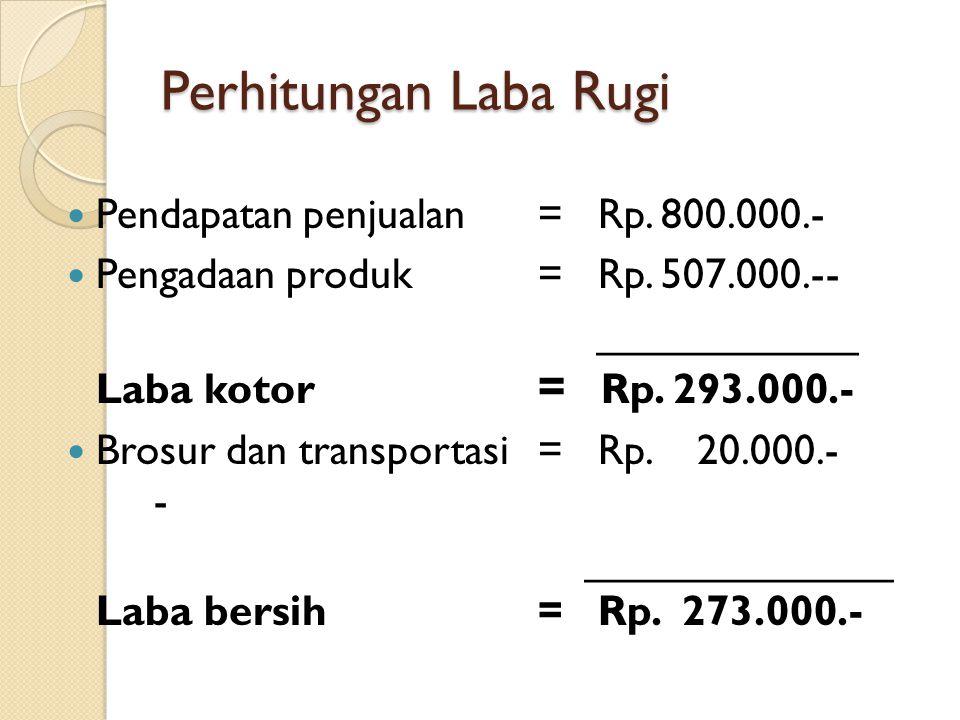 Perhitungan Laba Rugi Pendapatan penjualan= Rp.800.000.- Pengadaan produk= Rp.