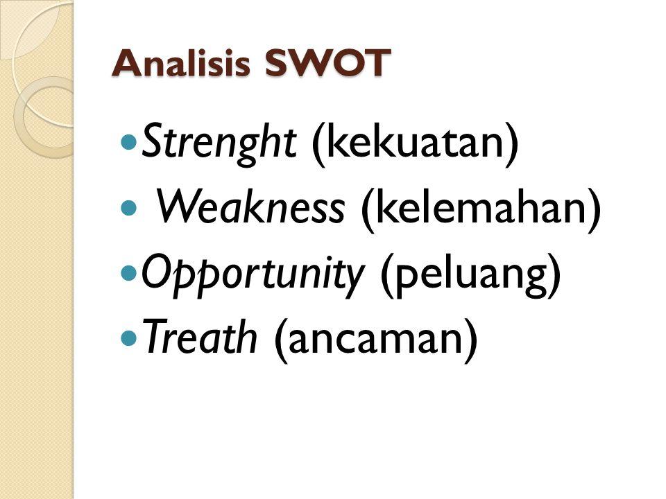 Analisis SWOT Strenght (kekuatan) Weakness (kelemahan) Opportunity (peluang) Treath (ancaman)