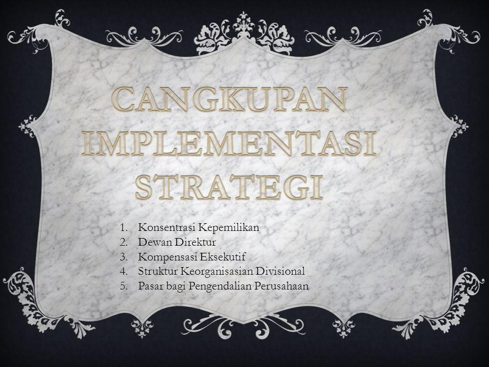 1.Konsentrasi Kepemilikan 2.Dewan Direktur 3.Kompensasi Eksekutif 4.Struktur Keorganisasian Divisional 5.Pasar bagi Pengendalian Perusahaan