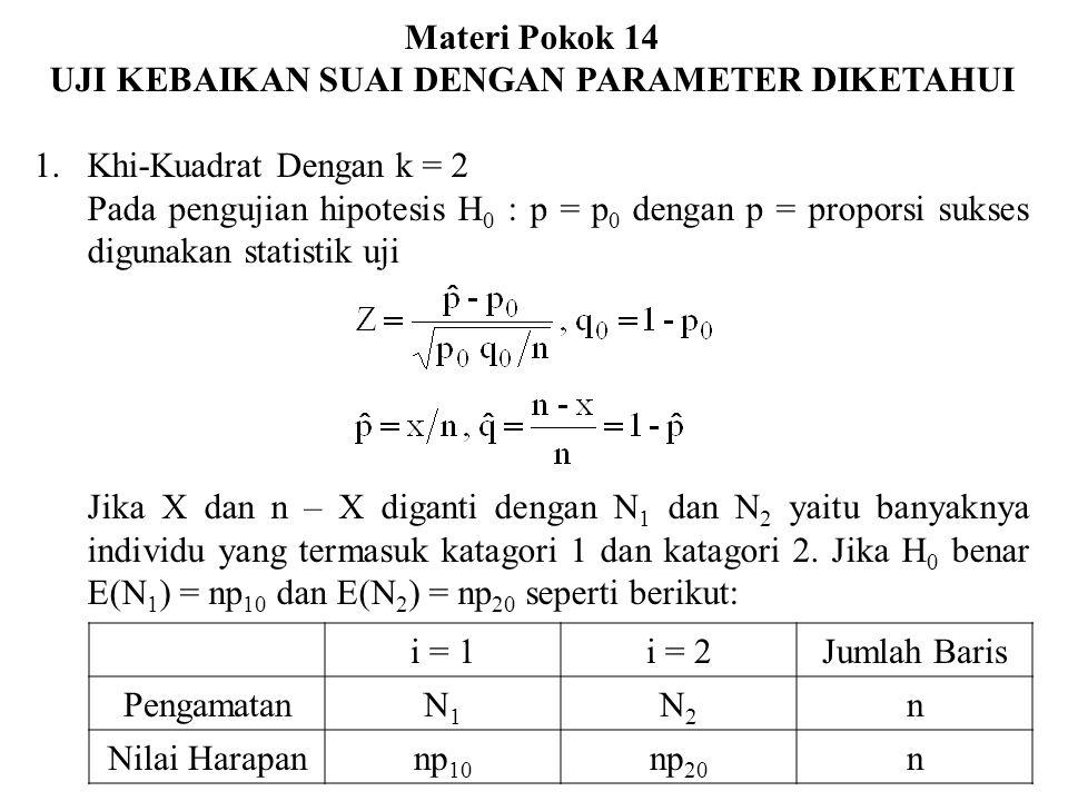 Materi Pokok 14 UJI KEBAIKAN SUAI DENGAN PARAMETER DIKETAHUI 1.Khi-Kuadrat Dengan k = 2 Pada pengujian hipotesis H 0 : p = p 0 dengan p = proporsi suk