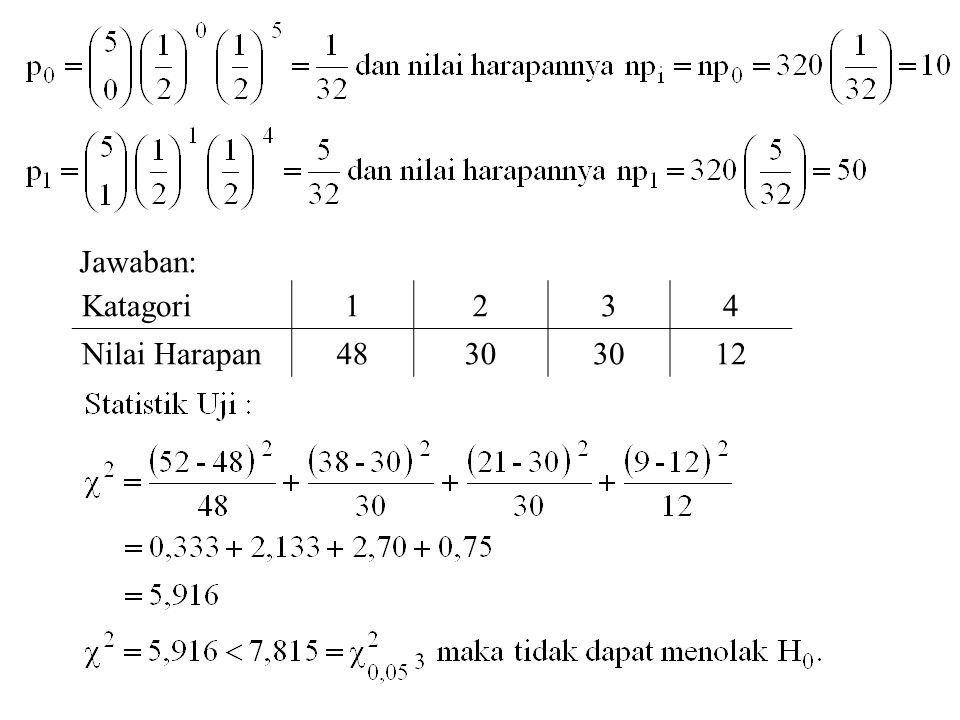 3.Khi-Kuadrat Bila p i Fungsi Parameter Lain Seringkali p i yang dihipotesiskan tergantung dari parameter  1,  2, ….,  m (m < k), maka hipotesis tentang  menghasilkan p i0 yang digunakan dalam statistik uji  2.