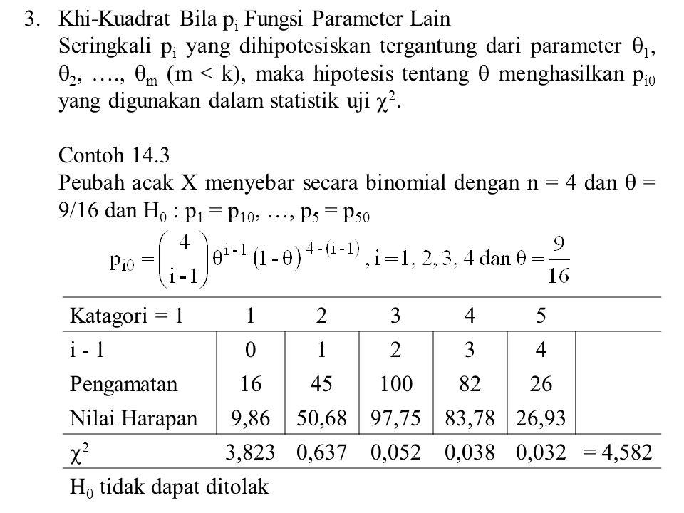 4.Khi-Kuadrat Pada Sebaran Kontinu Misalkan X adalah peubah acak dengan fungsi kepekatan f(x), Nilai pengamatan X dibagi menjadi k selang kelas seperti: [a 0, a 1 ], [a 1, a 2 ], …., [a k - 1, a k ] dengan selang [a i - 1, a i ] mencakup a i – 1 tetapi tidak mencakup a i.