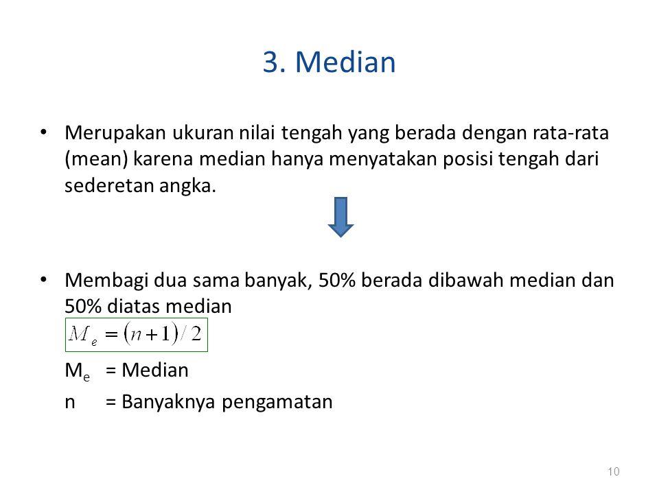 3. Median Merupakan ukuran nilai tengah yang berada dengan rata-rata (mean) karena median hanya menyatakan posisi tengah dari sederetan angka. Membagi