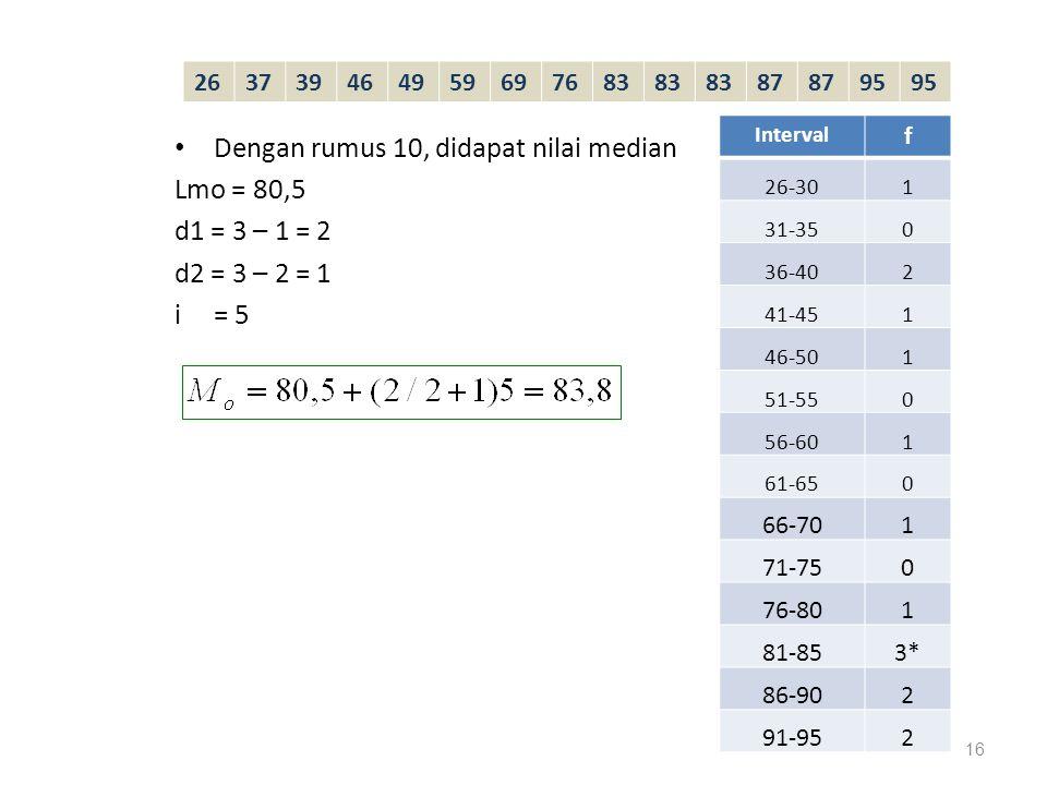 Dengan rumus 10, didapat nilai median Lmo = 80,5 d1 = 3 – 1 = 2 d2 = 3 – 2 = 1 i = 5 16 Interval f 26-301 31-350 36-402 41-451 46-501 51-550 56-601 61-650 66-701 71-750 76-801 81-853* 86-902 91-952 263739464959697683 87 95