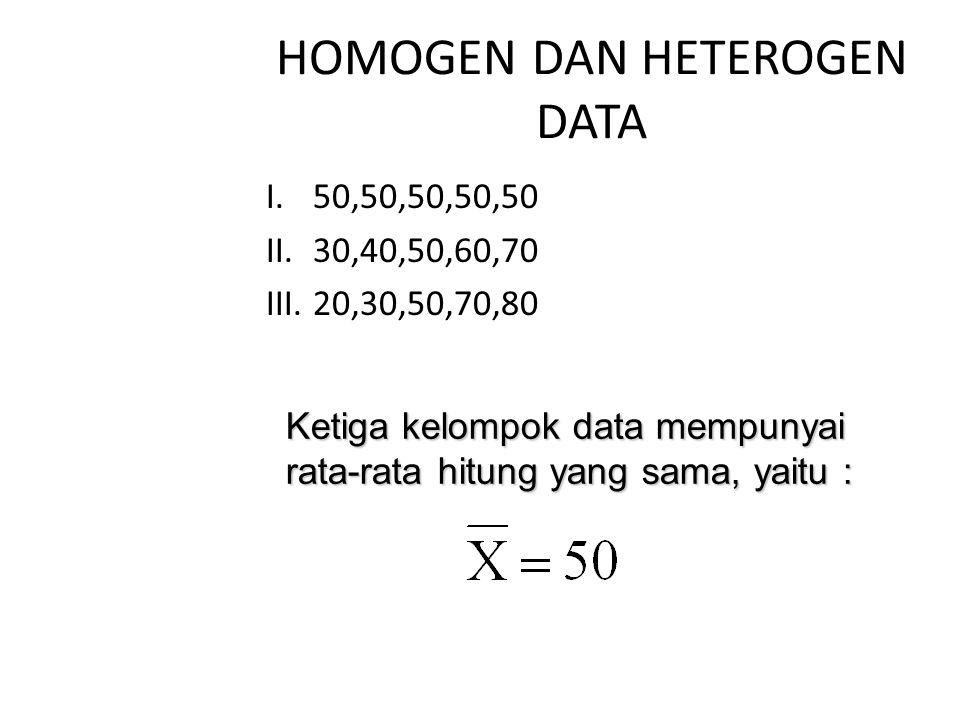 HOMOGEN DAN HETEROGEN DATA I.50,50,50,50,50 II.30,40,50,60,70 III.20,30,50,70,80 Ketiga kelompok data mempunyai rata-rata hitung yang sama, yaitu :