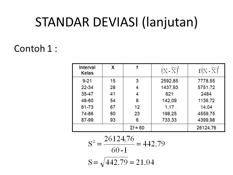 STANDAR DEVIASI (lanjutan) Contoh 1 : Interval Kelas Xf 9-2122-3435-4748-6061-7374-8687-99152841546780933448122362592,851437,93621142,091,17198,25733,337778,555751,7224841136,7214,044559,754399,98 Σf = 60 26124,76