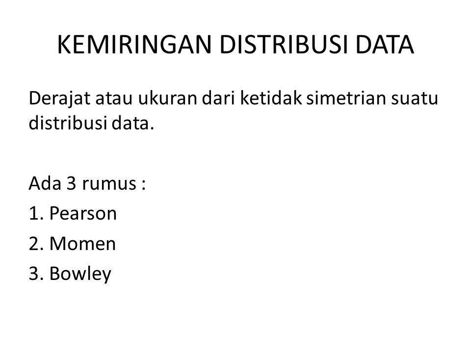 KEMIRINGAN DISTRIBUSI DATA Derajat atau ukuran dari ketidak simetrian suatu distribusi data.