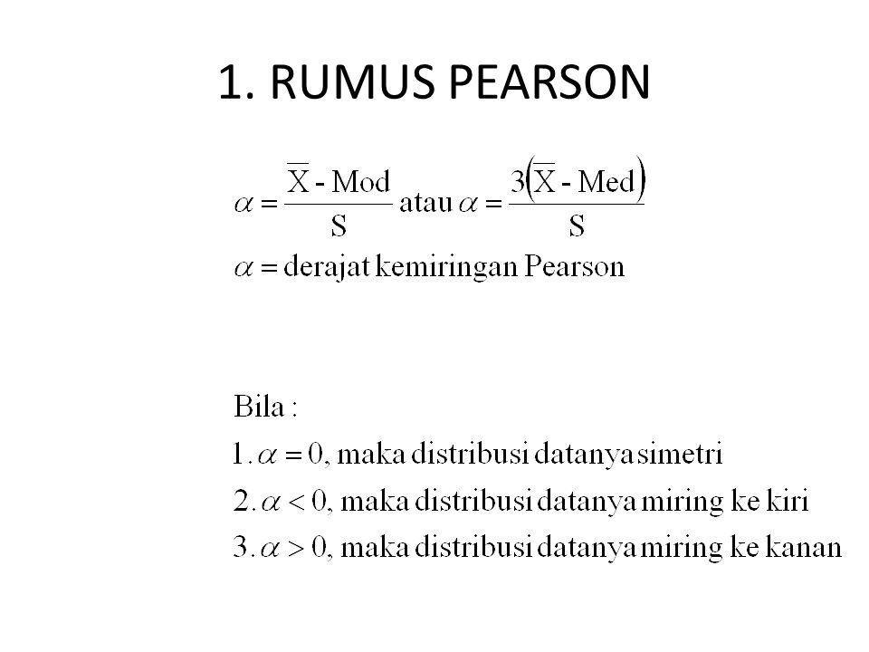 1. RUMUS PEARSON
