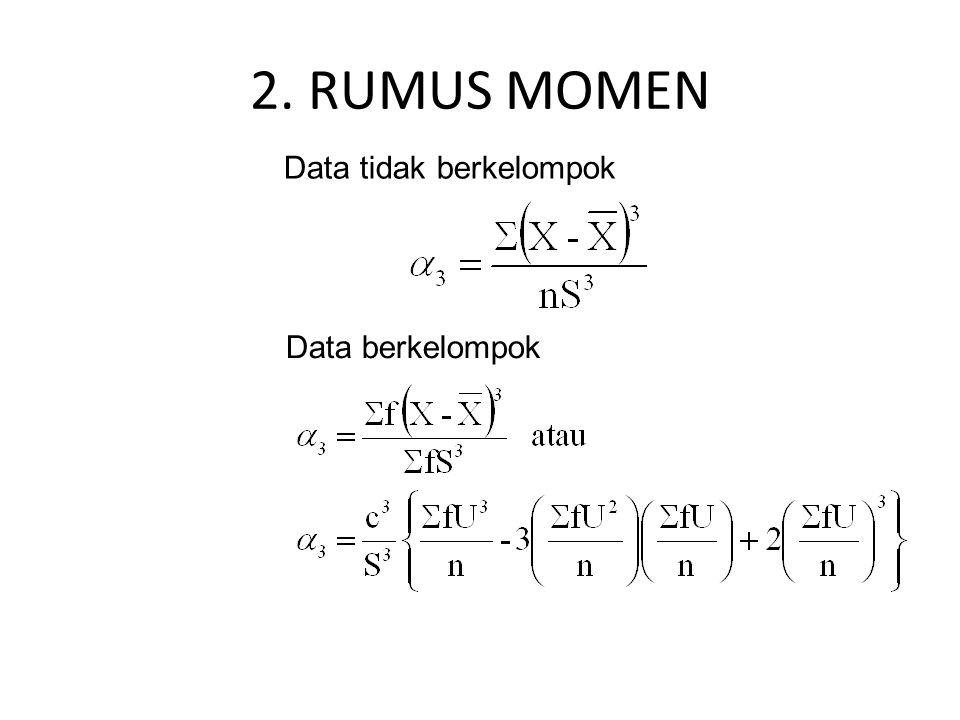 2. RUMUS MOMEN Data tidak berkelompok Data berkelompok