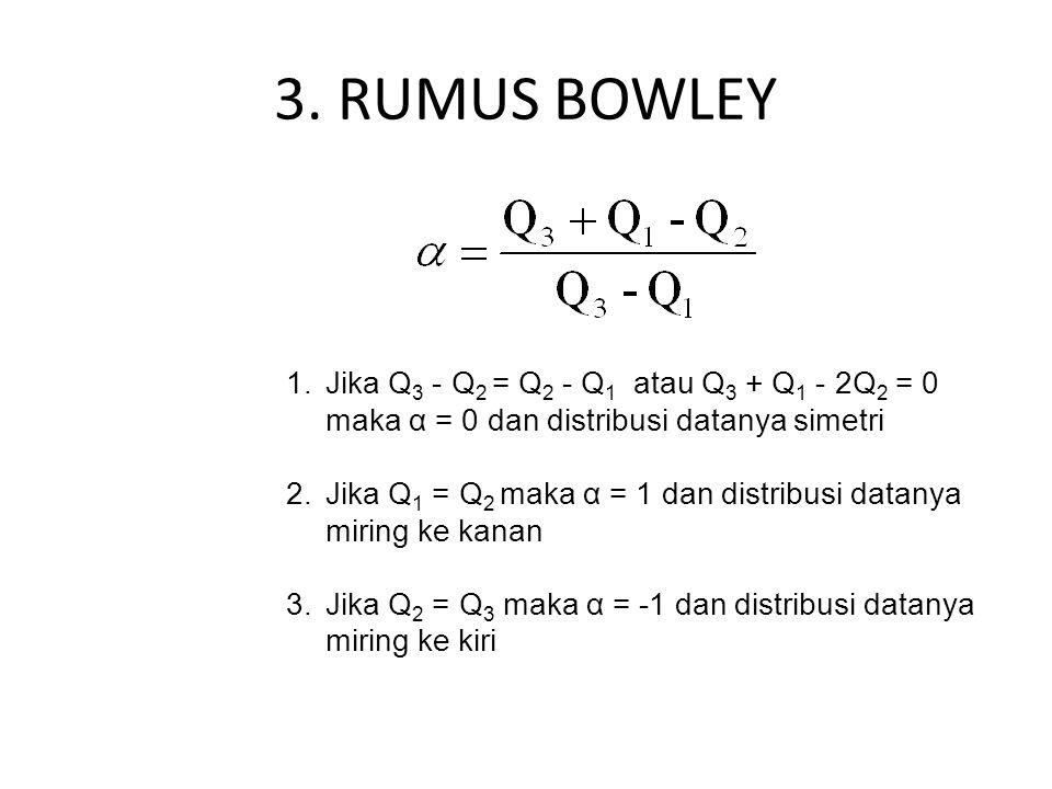 3. RUMUS BOWLEY 1.Jika Q 3 - Q 2 = Q 2 - Q 1 atau Q 3 + Q 1 - 2Q 2 = 0 maka α = 0 dan distribusi datanya simetri 2.Jika Q 1 = Q 2 maka α = 1 dan distr