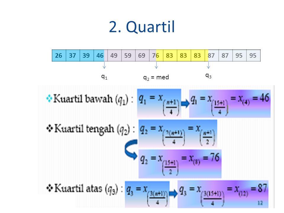 2. Quartil 37 263739464959697683 87 95 q1q1 q 2 = med q3q3