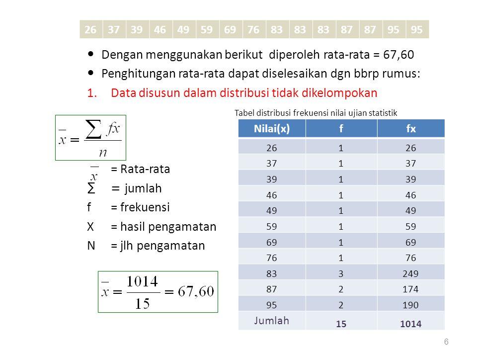 Dengan menggunakan berikut diperoleh rata-rata = 67,60 Penghitungan rata-rata dapat diselesaikan dgn bbrp rumus: 1.Data disusun dalam distribusi tidak dikelompokan Tabel distribusi frekuensi nilai ujian statistik 1.