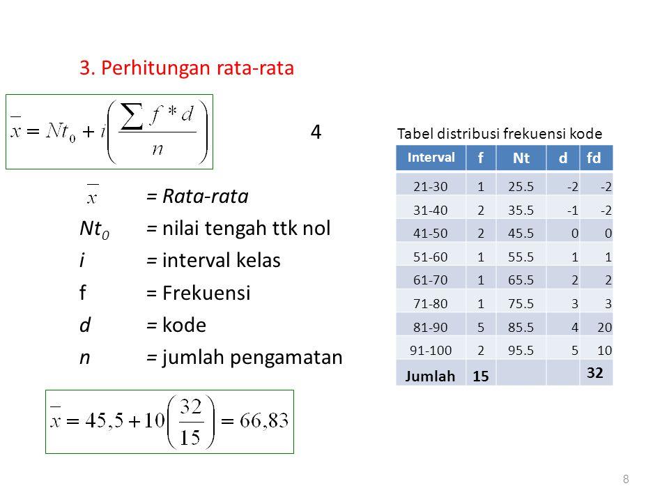 3. Perhitungan rata-rata 4 Tabel distribusi frekuensi kode = Rata-rata Nt 0 = nilai tengah ttk nol i= interval kelas f= Frekuensi d= kode n= jumlah pe