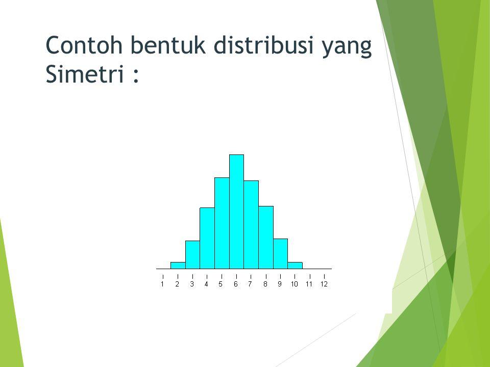 KETENTUAN UMUM PEMBENTUKAN DISTRIBUSI FREKUENSI (2): Banyaknya kelas interval (k) sebaiknya antara 5 sampai 20 (tidak ada aturan umum yang menentukan jumlah kelas).