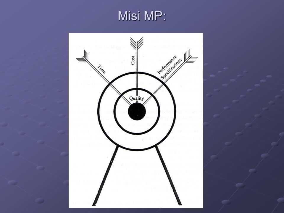 Misi MP: