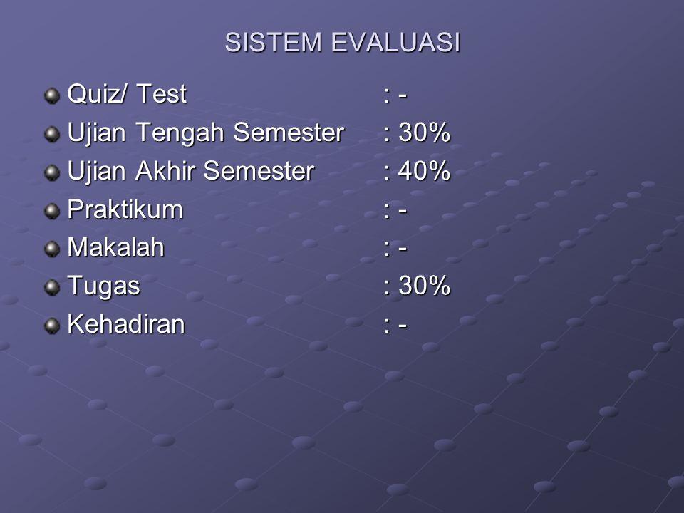 SISTEM EVALUASI Quiz/ Test: - Ujian Tengah Semester: 30% Ujian Akhir Semester: 40% Praktikum: - Makalah: - Tugas: 30% Kehadiran: -