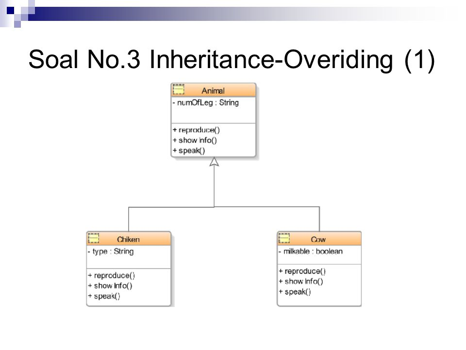 Soal No.3 Inheritance-Overiding (1)