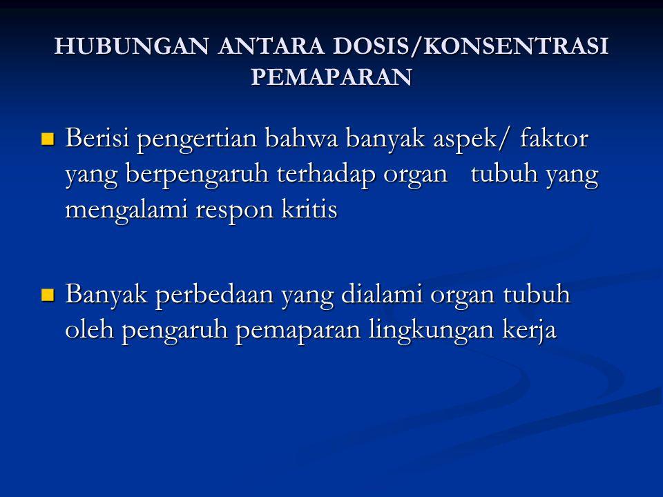 HUBUNGAN ANTARA DOSIS/KONSENTRASI PEMAPARAN Berisi pengertian bahwa banyak aspek/ faktor yang berpengaruh terhadap organ tubuh yang mengalami respon k