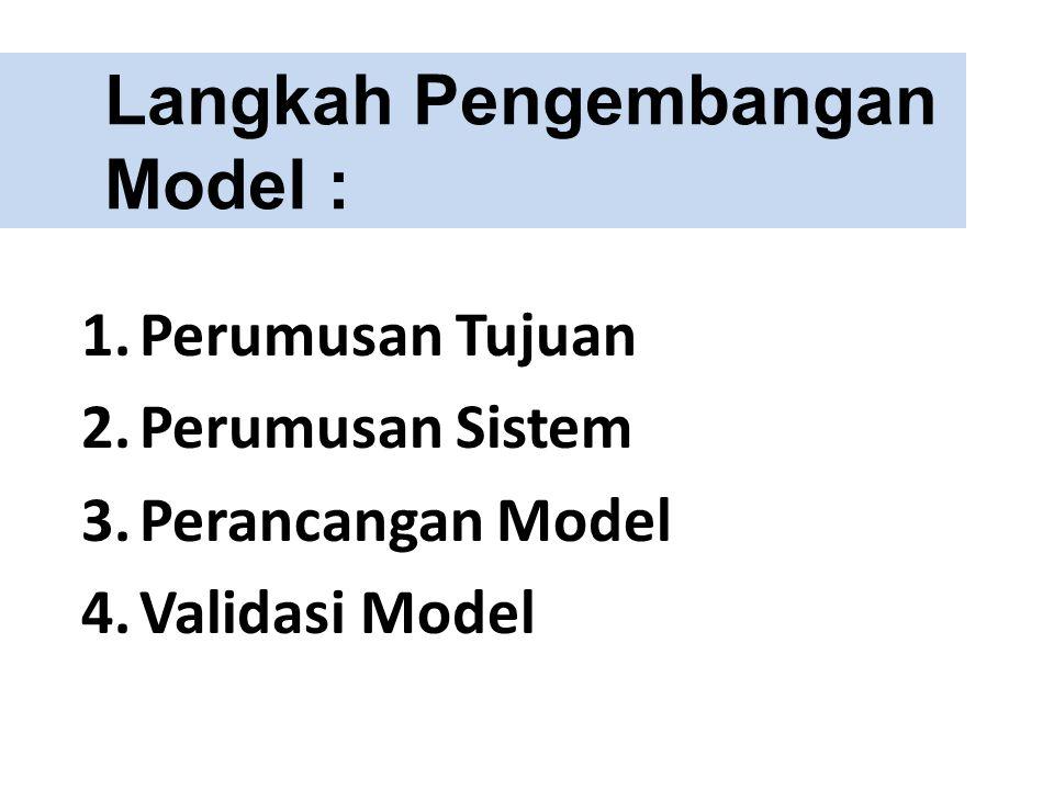 Langkah Pengembangan Model : 1.Perumusan Tujuan 2.Perumusan Sistem 3.Perancangan Model 4.Validasi Model