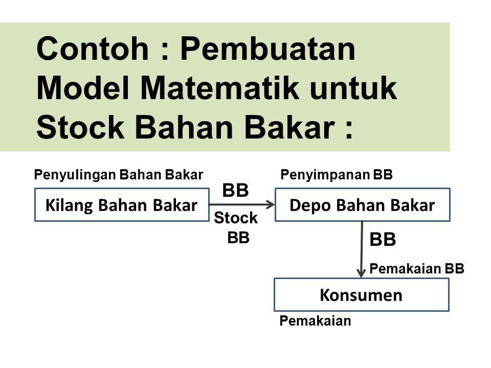 Contoh : Pembuatan Model Matematik untuk Stock Bahan Bakar : Kilang Bahan BakarDepo Bahan Bakar BB Stock BB Konsumen BB Penyimpanan BBPenyulingan Bahan Bakar Pemakaian BB Pemakaian