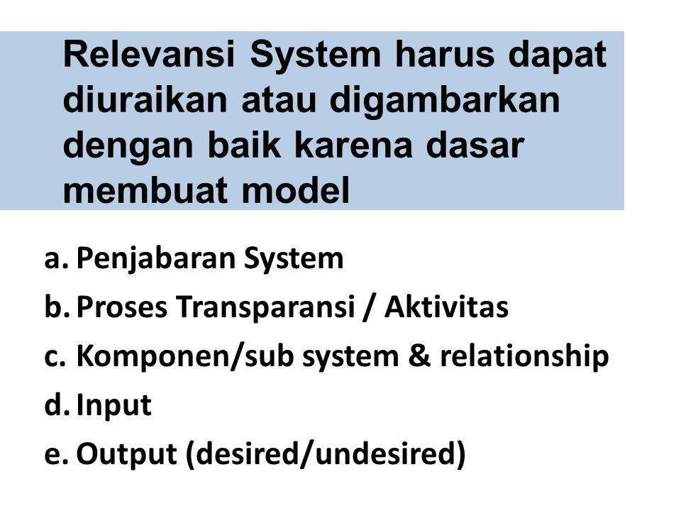 Relevansi System harus dapat diuraikan atau digambarkan dengan baik karena dasar membuat model a.Penjabaran System b.Proses Transparansi / Aktivitas c.Komponen/sub system & relationship d.Input e.Output (desired/undesired)