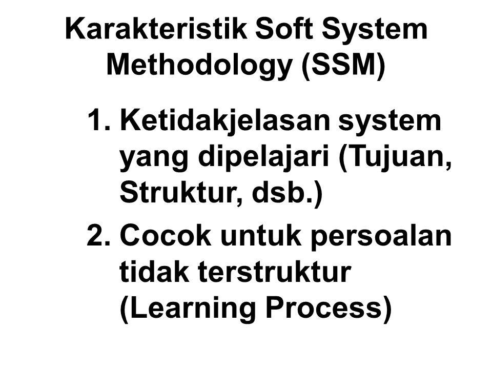 Karakteristik Soft System Methodology (SSM) 1.Ketidakjelasan system yang dipelajari (Tujuan, Struktur, dsb.) 2.Cocok untuk persoalan tidak terstruktur