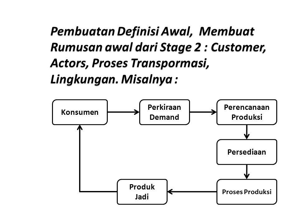 Pembuatan Definisi Awal, Membuat Rumusan awal dari Stage 2 : Customer, Actors, Proses Transpormasi, Lingkungan. Misalnya : Konsumen Perkiraan Demand P