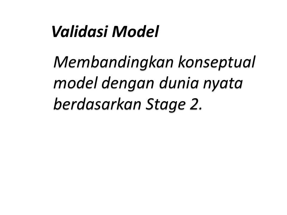 Validasi Model Membandingkan konseptual model dengan dunia nyata berdasarkan Stage 2.