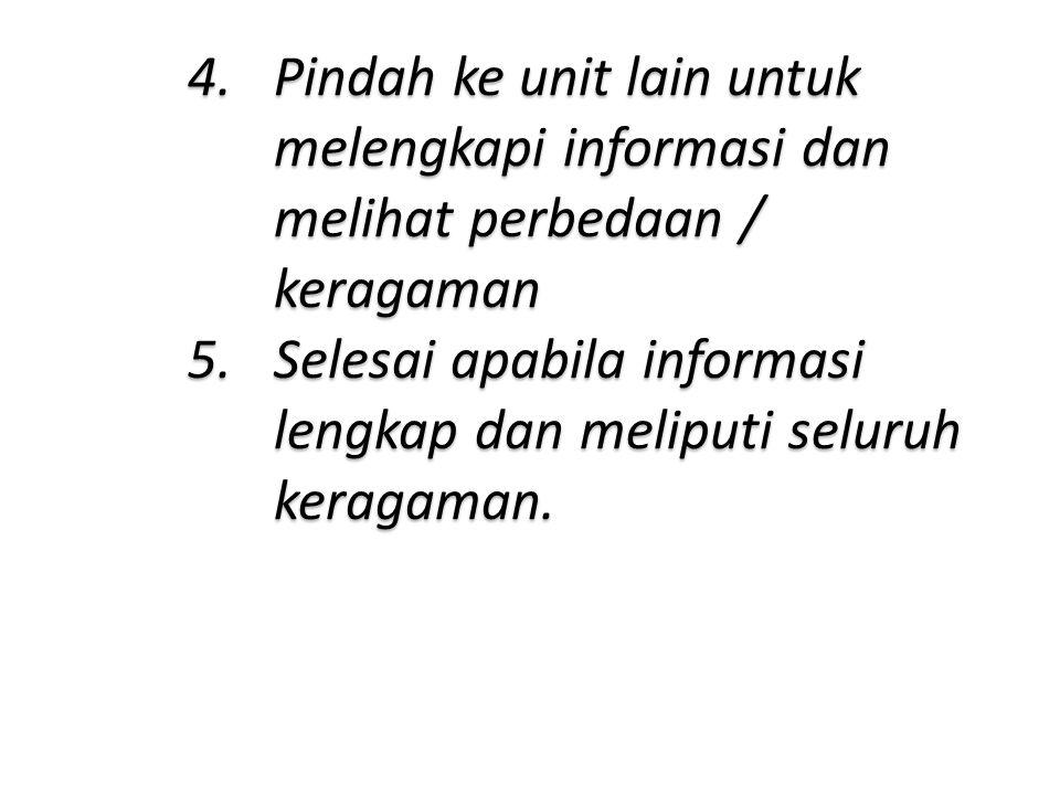4.Pindah ke unit lain untuk melengkapi informasi dan melihat perbedaan / keragaman 5.Selesai apabila informasi lengkap dan meliputi seluruh keragaman.
