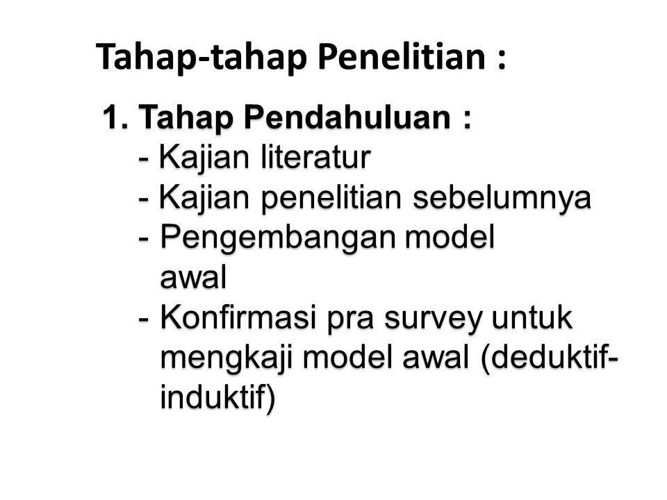 Tahap-tahap Penelitian : 1.Tahap Pendahuluan : - Kajian literatur - Kajian penelitian sebelumnya -Pengembangan model awal -Konfirmasi pra survey untuk mengkaji model awal (deduktif- induktif)