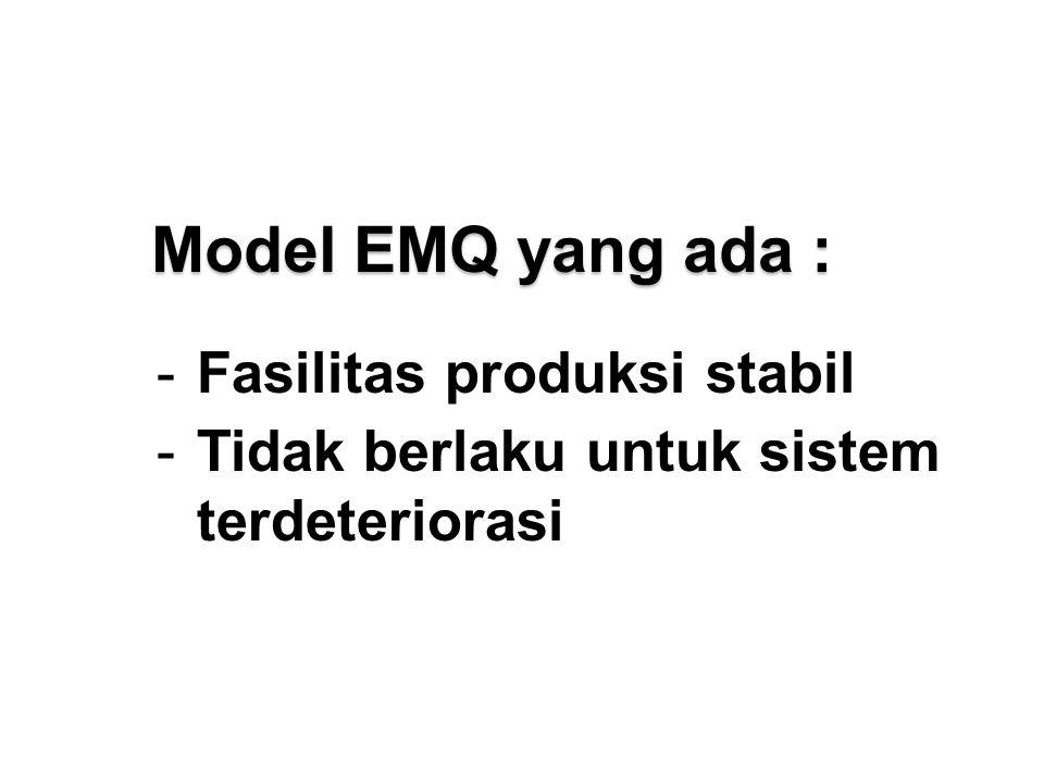 Model EMQ yang ada : -Fasilitas produksi stabil -Tidak berlaku untuk sistem terdeteriorasi