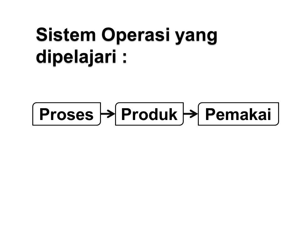 Sistem Operasi yang dipelajari : ProsesProdukPemakai