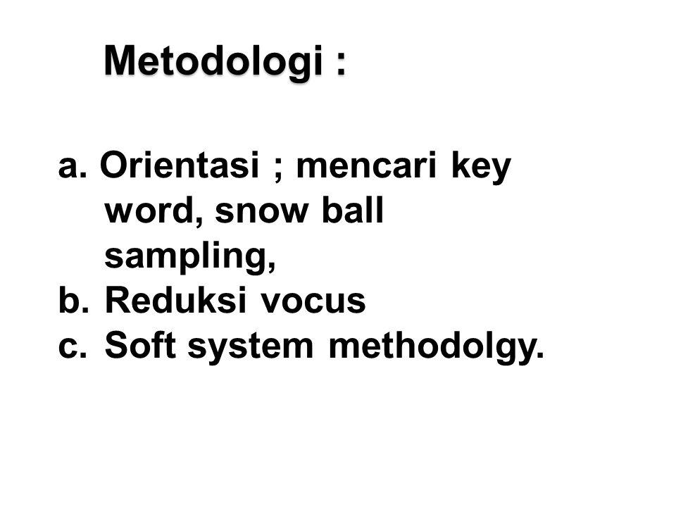 a. Orientasi ; mencari key word, snow ball sampling, b.Reduksi vocus c.Soft system methodolgy. Metodologi :