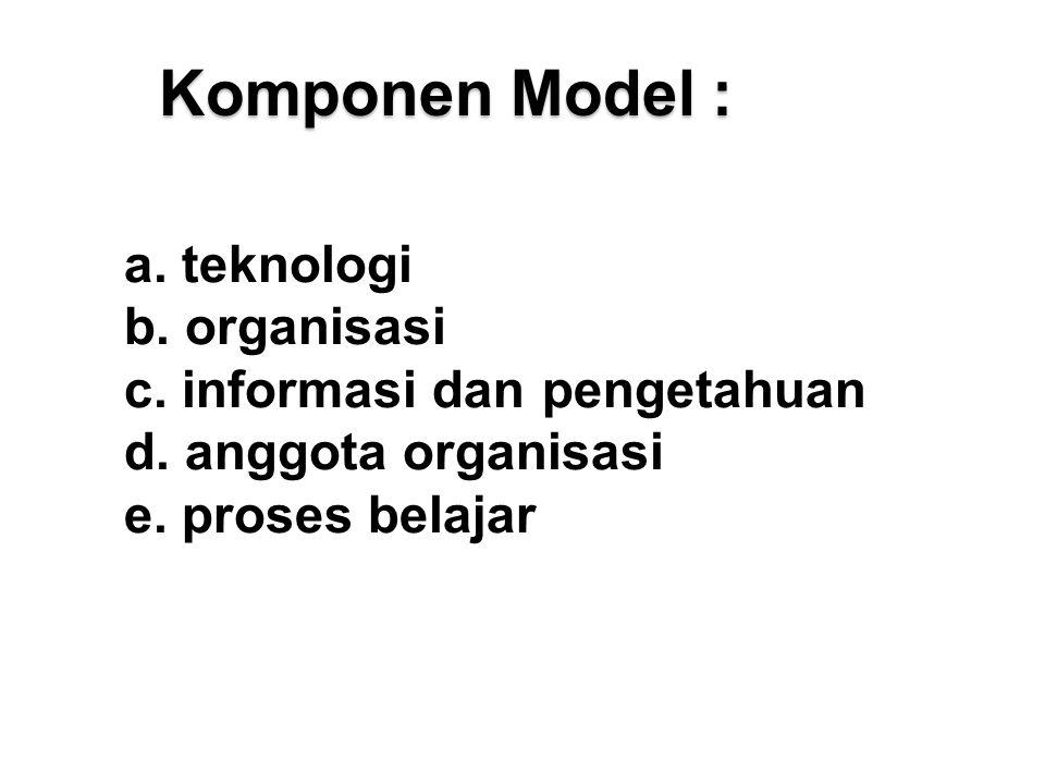 a. teknologi b. organisasi c. informasi dan pengetahuan d. anggota organisasi e. proses belajar Komponen Model :