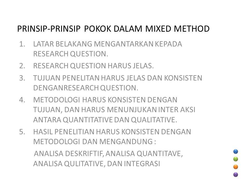 PRINSIP-PRINSIP POKOK DALAM MIXED METHOD 1.LATAR BELAKANG MENGANTARKAN KEPADA RESEARCH QUESTION. 2.RESEARCH QUESTION HARUS JELAS. 3.TUJUAN PENELITAN H