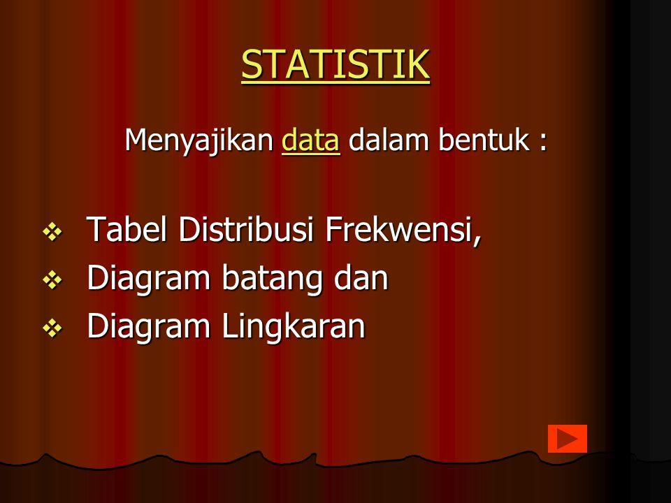 STATISTIK Menyajikan d d d d d aaaa tttt aaaa dalam bentuk :  T abel Distribusi Frekwensi,  D iagram batang dan iagram Lingkaran