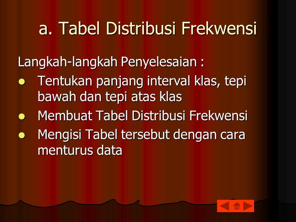a. Tabel Distribusi Frekwensi Langkah-langkah Penyelesaian : Tentukan panjang interval klas, tepi bawah dan tepi atas klas Membuat Tabel Distribusi Fr