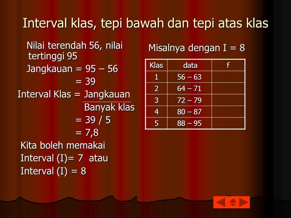 Interval klas, tepi bawah dan tepi atas klas Nilai terendah 56, nilai tertinggi 95 Jangkauan = 95 – 56 = 39 Interval Klas = Jangkauan Banyak klas = 39 / 5 = 7,8 Kita boleh memakai Interval (I)= 7 atau Interval (I) = 8 Misalnya dengan I = 8 Klas data dataf 1 56 – 63 2 64 – 71 3 72 – 79 4 80 – 87 5 88 – 95