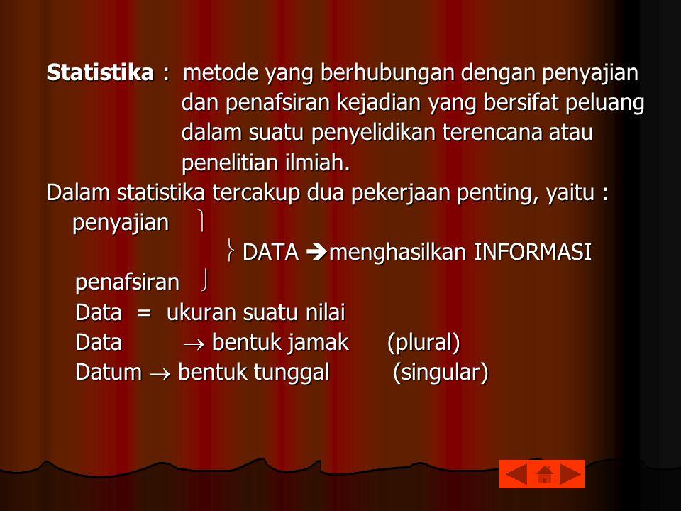 Statistika :metode yang berhubungan dengan penyajian dan penafsiran kejadian yang bersifat peluang dan penafsiran kejadian yang bersifat peluang dalam