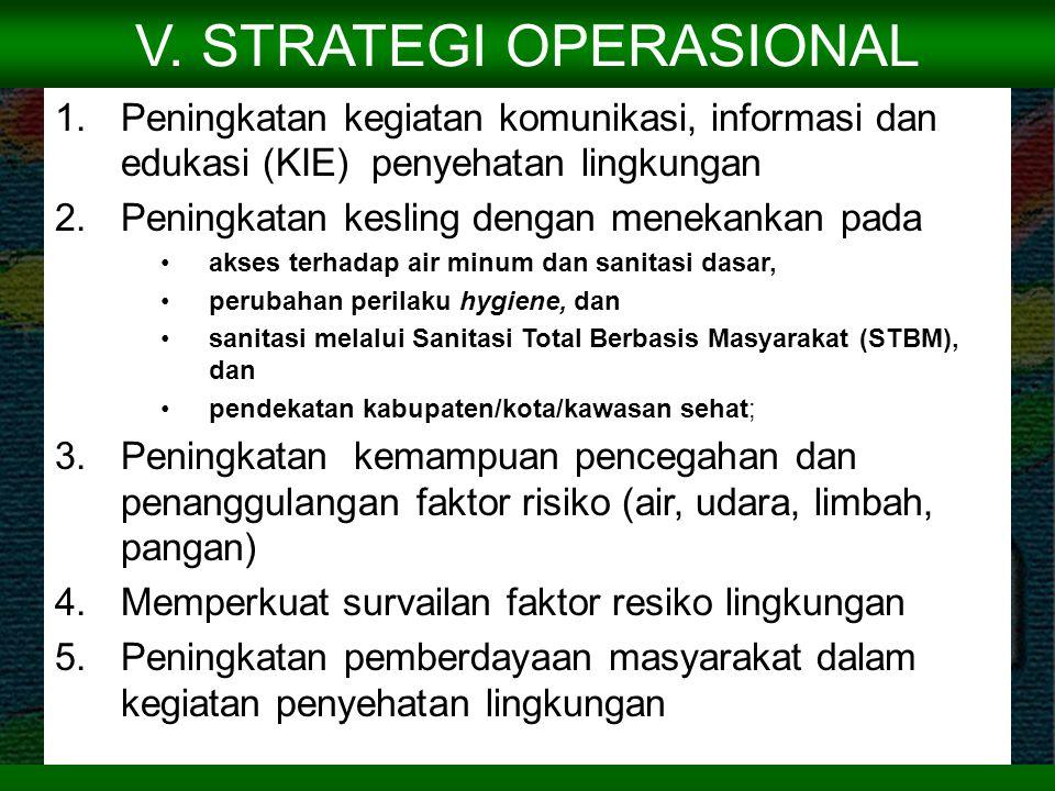 V. STRATEGI OPERASIONAL 1.Peningkatan kegiatan komunikasi, informasi dan edukasi (KIE) penyehatan lingkungan 2.Peningkatan kesling dengan menekankan p