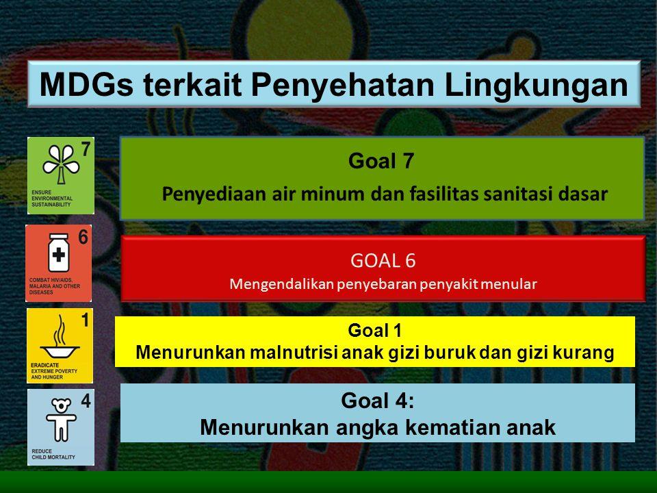 GOAL 6 Mengendalikan penyebaran penyakit menular MDGs terkait Penyehatan Lingkungan Goal 7 Penyediaan air minum dan fasilitas sanitasi dasar Goal 4: Menurunkan angka kematian anak Goal 1 Menurunkan malnutrisi anak gizi buruk dan gizi kurang