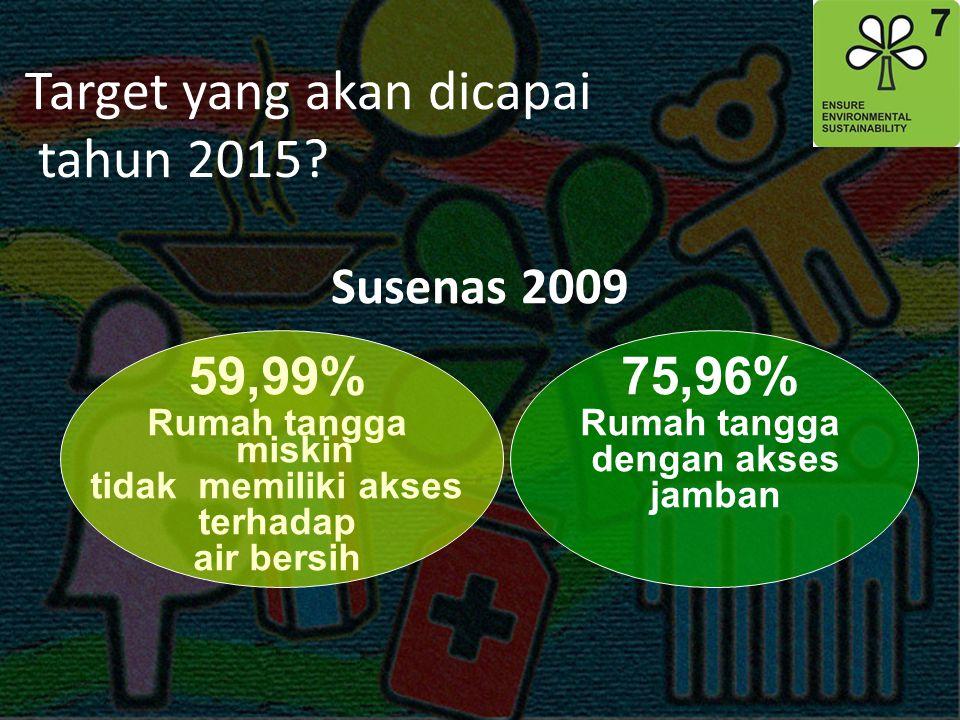 Target yang akan dicapai tahun 2015.
