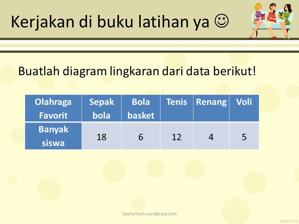 Kerjakan di buku latihan ya Dalam serangkaian tes, nilai dari dua siswa adalah sebagai berikut Putri : 30 64597091634582 Rizki : 73 64445973856058 Ban
