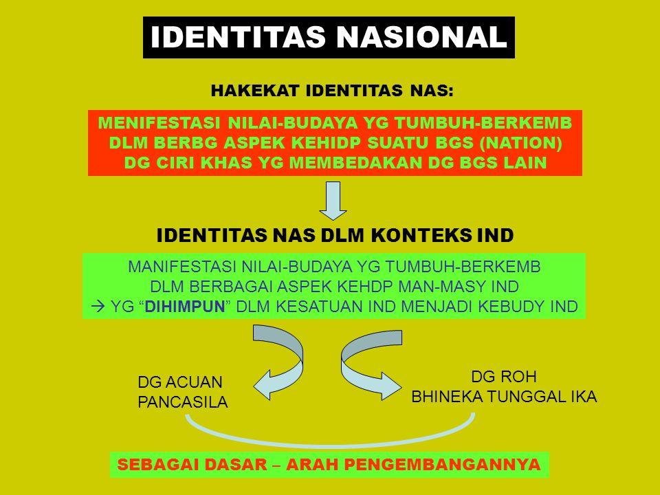 IDENTITAS NAS BERSIFAT DINAMIS IDENTITAS NAS SUATU BGS (TERMASUK INDONESIA) SELALU TUMBUH - BERKEMBANG  DINAMIS  TDK MANDEG  TERBUKA MENUJU KEMAJUAN KEARAH YG LEBIH BAIK AKTUAL IDENTITAS NAS BUKAN BARANG JADI SELALU BERPROSES BAGI BGS IND.