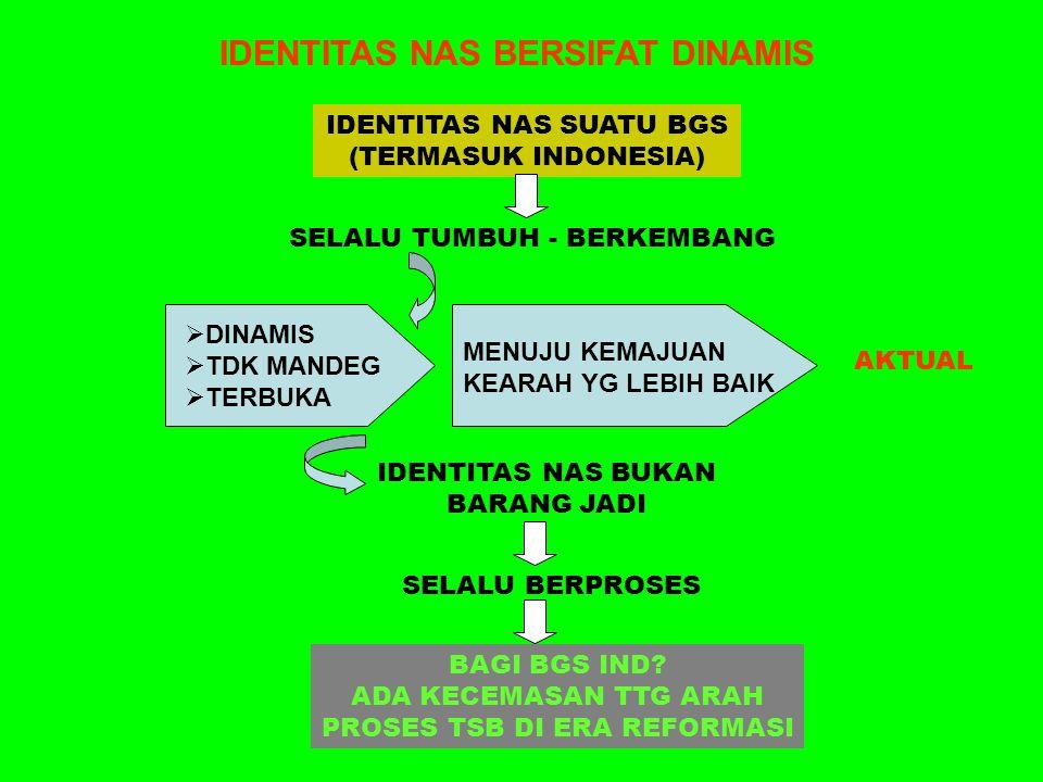 IDENTITAS NAS BERSIFAT DINAMIS IDENTITAS NAS SUATU BGS (TERMASUK INDONESIA) SELALU TUMBUH - BERKEMBANG  DINAMIS  TDK MANDEG  TERBUKA MENUJU KEMAJUA