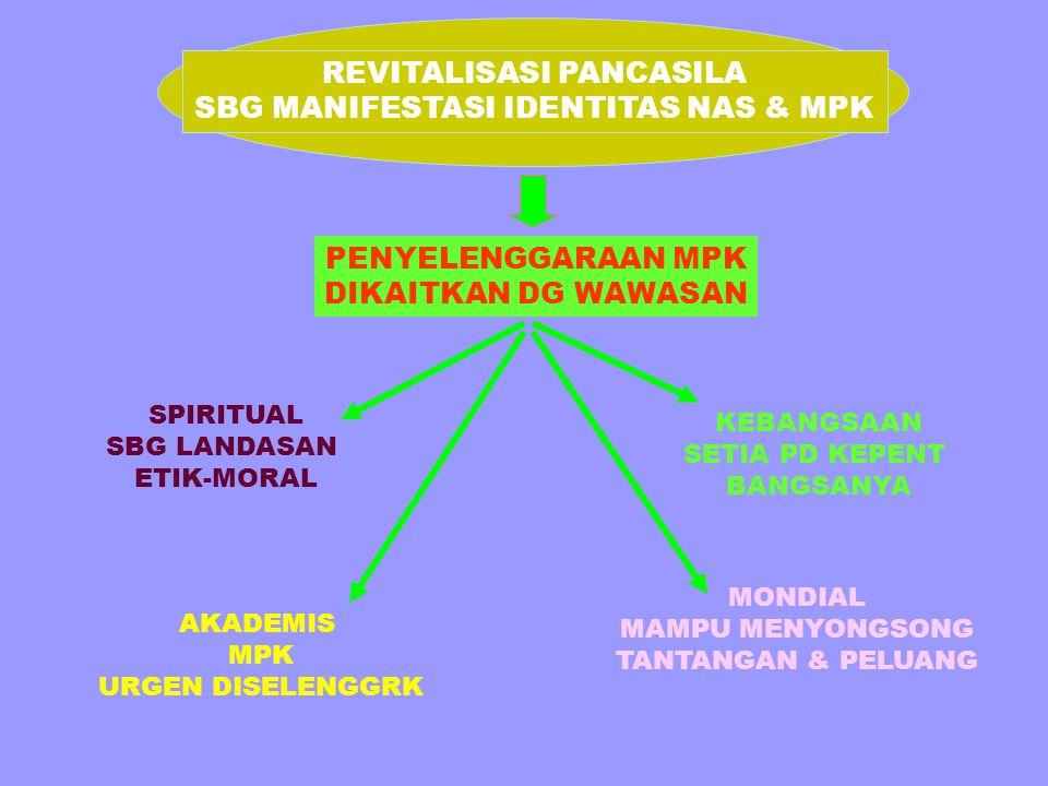 REVITALISASI PANCASILA SBG MANIFESTASI IDENTITAS NAS & MPK PENYELENGGARAAN MPK DIKAITKAN DG WAWASAN SPIRITUAL SBG LANDASAN ETIK-MORAL AKADEMIS MPK URG