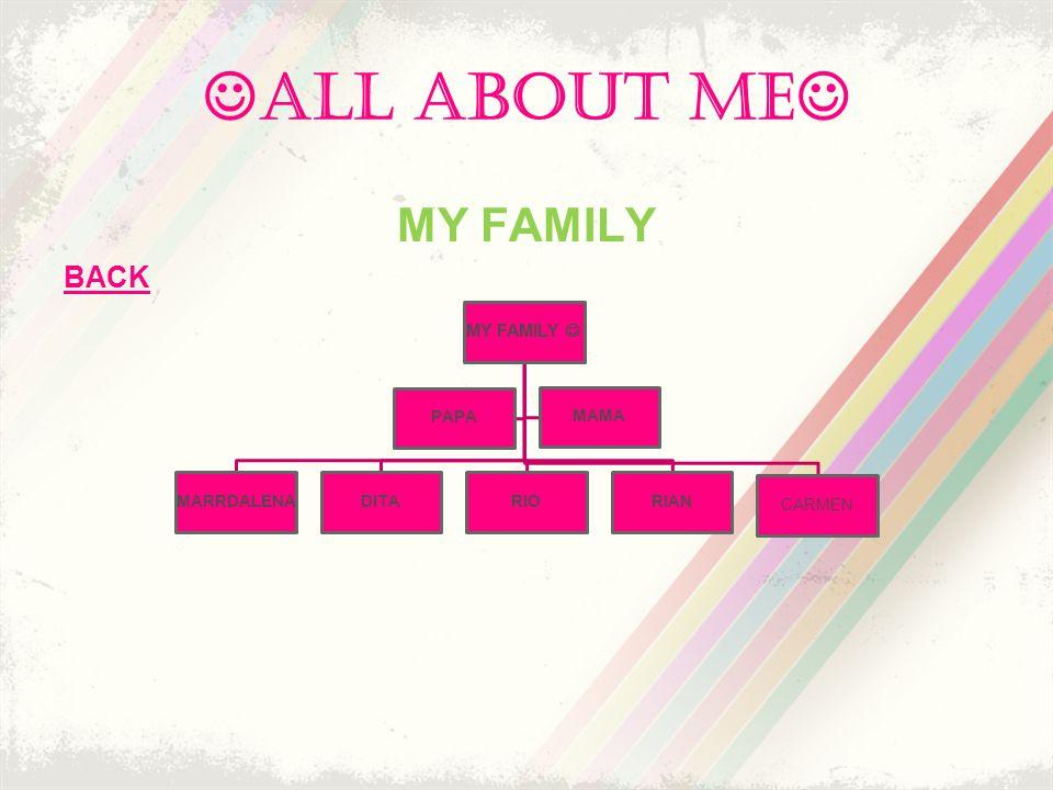 MY FAMILY BACK MY FAMILY MARRDALENADITARIORIAN CARMEN PAPA MAMA