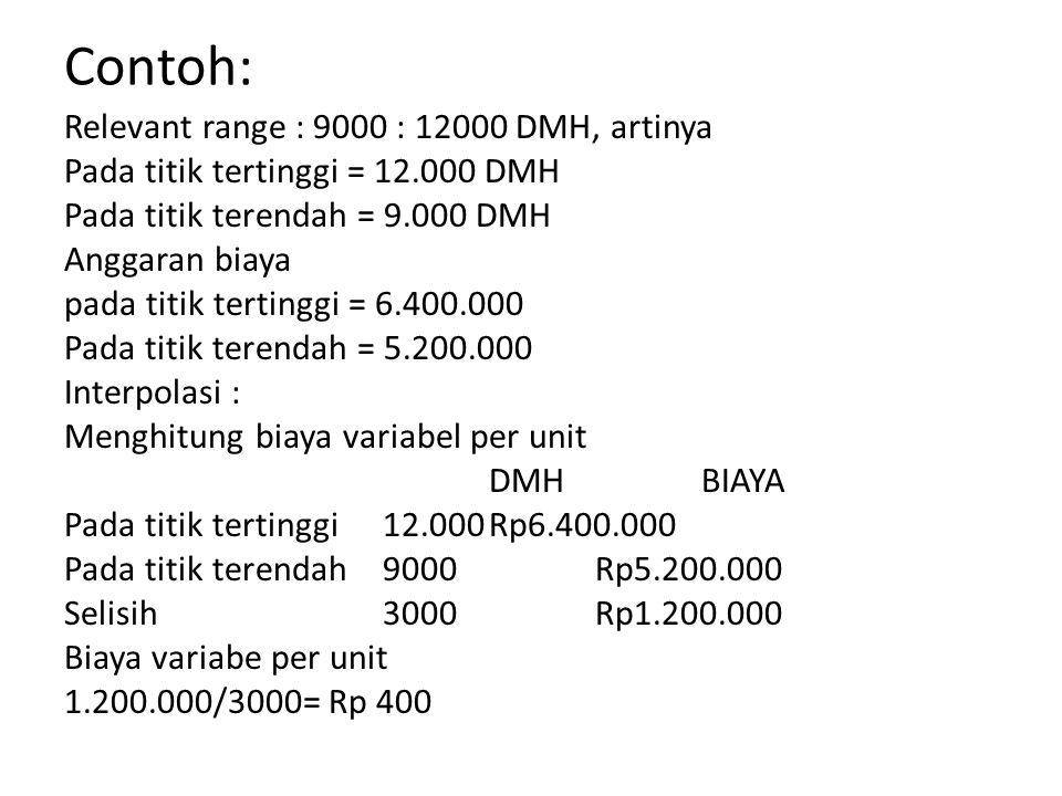 Contoh: Relevant range : 9000 : 12000 DMH, artinya Pada titik tertinggi = 12.000 DMH Pada titik terendah = 9.000 DMH Anggaran biaya pada titik terting