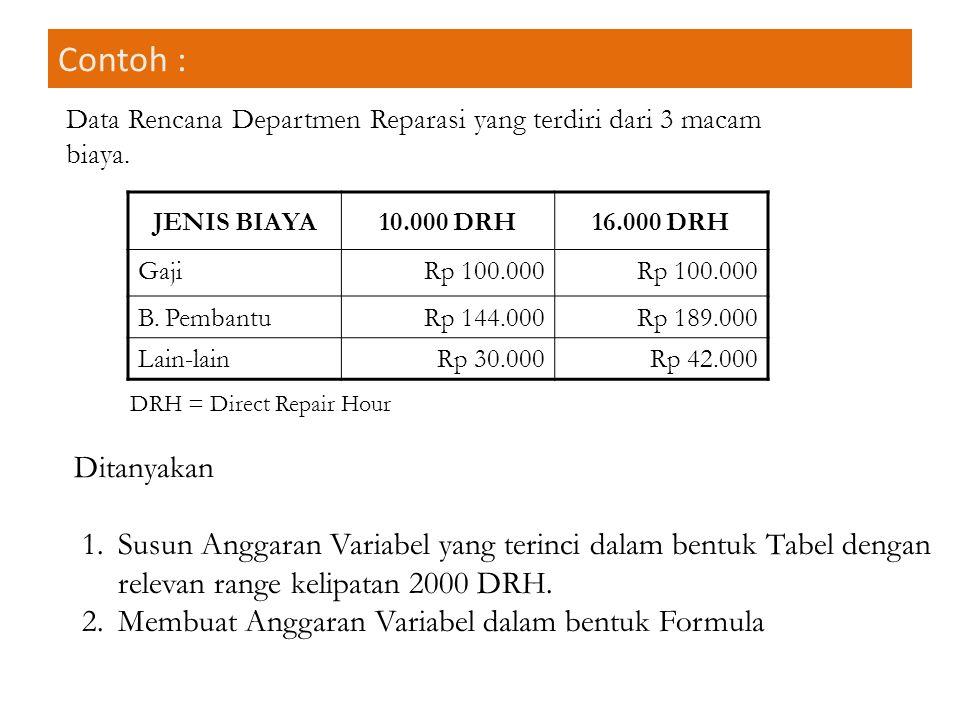 Contoh : Data Rencana Departmen Reparasi yang terdiri dari 3 macam biaya. JENIS BIAYA10.000 DRH16.000 DRH GajiRp 100.000 B. PembantuRp 144.000Rp 189.0